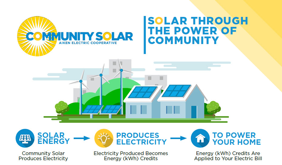 Community Solar Top banner
